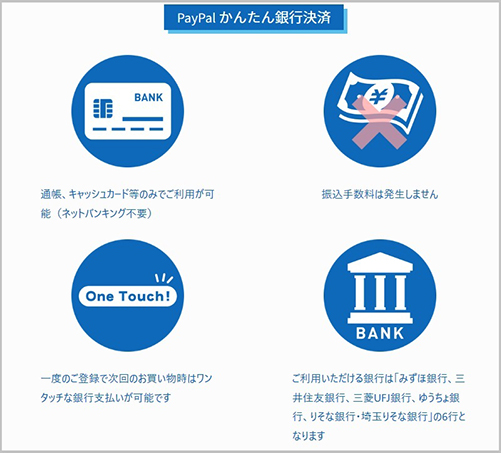 Paypalかんたん銀行決済